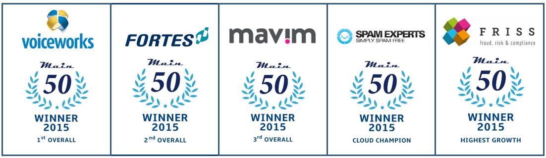 Banner winnaars 2015